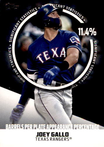Photo of 2019 Topps Significant Statistics #SS7 Joey Gallo
