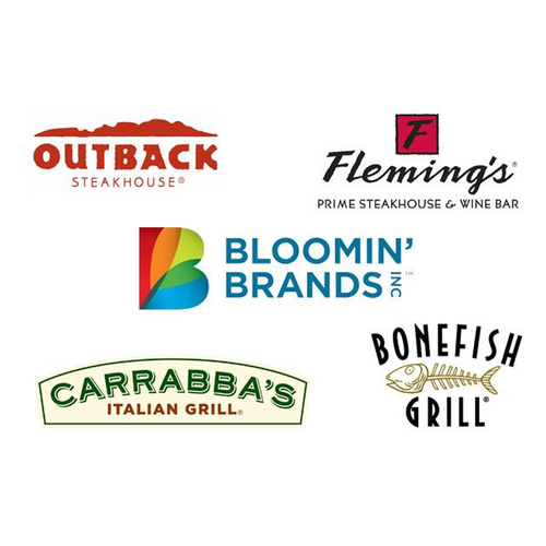 Photo of UMPS CARE AUCTION: $100 Bloomin' Brands Dining Gift Card (Outback, Flemings, Carrabba's, and Bonefish)