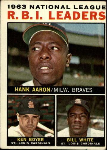 Photo of 1964 Topps #11 NL RBI Leaders/Hank Aaron/Ken Boyer/Bill White