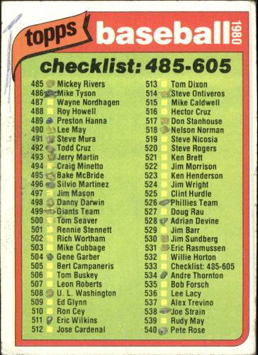 Photo of 1980 Topps #533 Checklist 485-605