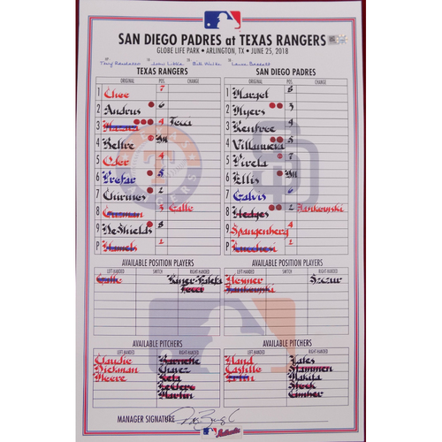 Padres at Rangers - 6/25/18 - Game-Used Lineup Card