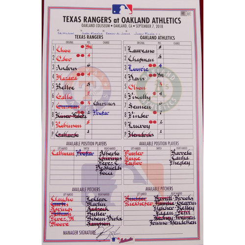 Photo of Rangers at Athletics - 9/7/18 - Game-Used Lineup Card