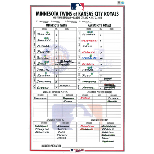 Photo of Minnesota Twins Autographed Replica Debut Lineup Card - Miguel Sano