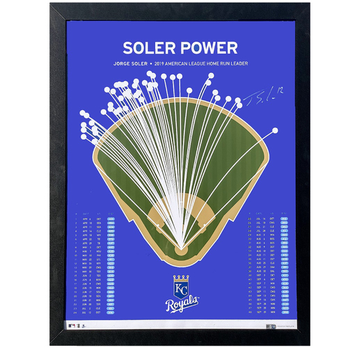 Photo of Autographed Jorge Soler 2019 Home Run Map