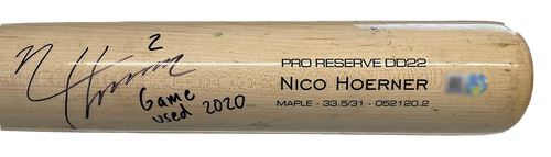 Photo of Nico Hoerner Team-Issued Cracked Bat -- 2020 Season