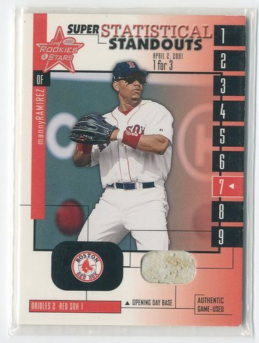 Photo of 2001 Leaf Rookies and Stars Statistical Standouts Super #SS25 Manny Ramirez Sox