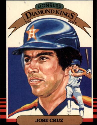 Photo of 1985 Donruss #20 Jose Cruz DK