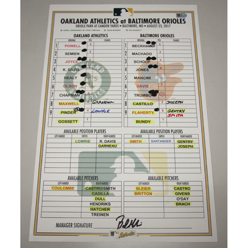 Photo of Lineup Card - 8/23/17 Oakland Athletics at Baltimore Orioles