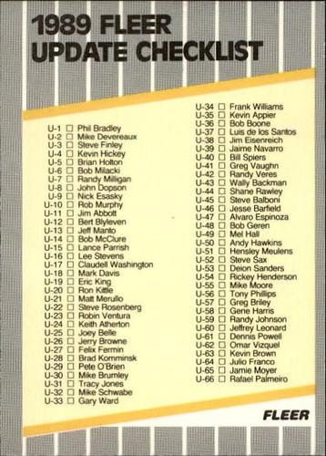 Photo of 1989 Fleer Update #132 Checklist 1-132