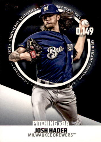 Photo of 2019 Topps Significant Statistics #SS14 Josh Hader