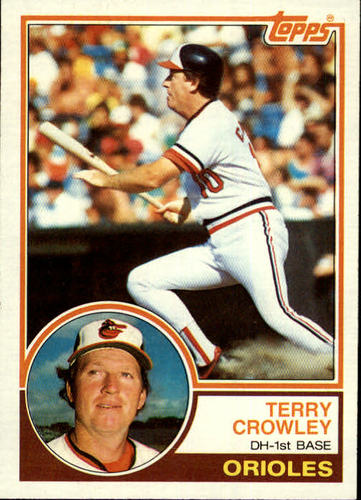 Photo of 1983 Topps #372 Terry Crowley