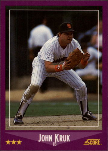 Photo of 1988 Score Glossy #36 John Kruk