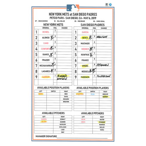 Photo of Game-Used Lineup Card - deGrom Start, 7 IP, 2 ER, 7 K's; McNeil Goes 2-4; Mets Lose 4-0 - Mets vs. Padres - 5/6/19