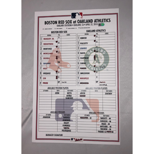 Photo of Red Sox vs Athletics April 22, 2018 Game-Used Lineup Card - A's Win  4 to 1