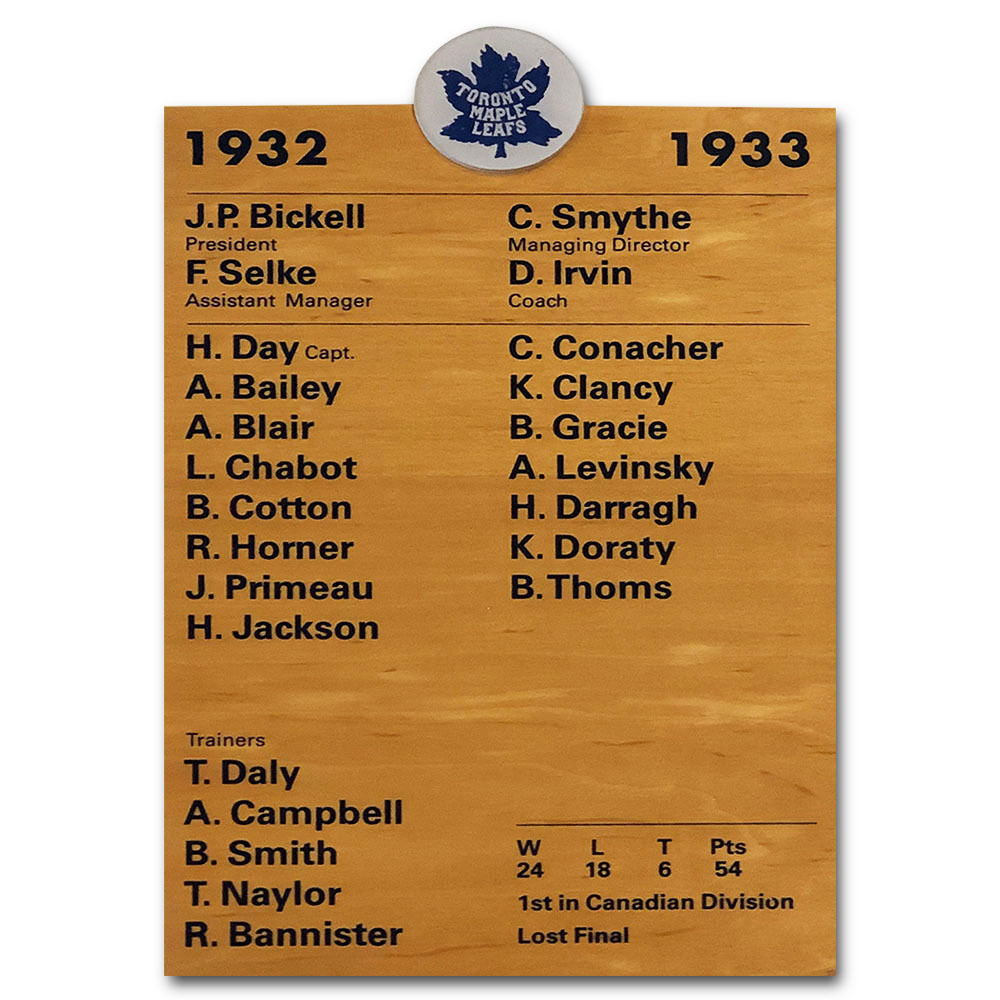 Toronto Maple Leafs 1932-33 Roster Plaque - Once on Display in Maple Leafs Locker Room