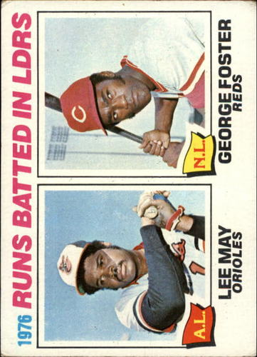 Photo of 1977 Topps #3 RBI Leaders/Lee May/George Foster