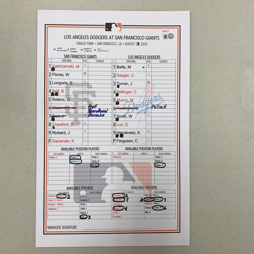 Photo of 2020 Game Used Lineup Card used on 8/27 Game 2 vs.  Los Angeles Dodgers - Kevin Gausman vs. Caleb Ferguson - Dodgers win 2-0 - Joc Pederson Hits Home Run #5 of 2020 - Kenley Jansen Gets Save #8 of 2020