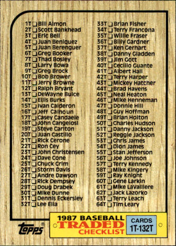 Photo of 1987 Topps Traded #132T Checklist 1T-132T