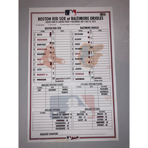 Photo of Red Sox at Orioles July 23, 2018 Game-Used Lineup Card - Red Sox Win 5 to 3