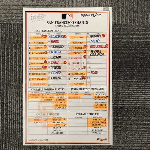 Photo of 2018 Spring Training Team-Issued Line Up Card - 3/14/18 vs. Seattle Mariners