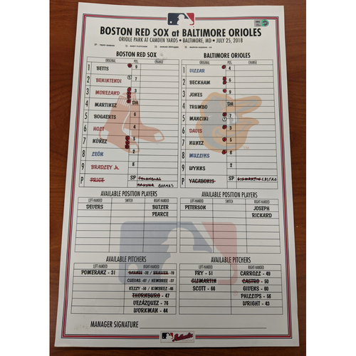 Photo of Red Sox at Orioles August 11, 2018 Game 1 Game Used Lineup Card - Red Sox Win 5 to 0