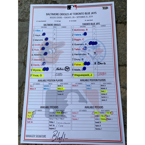 Photo of 2019 Lineup Card