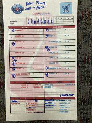 Salem Red Sox vs. Wilmington Blue Rocks Line Up Card