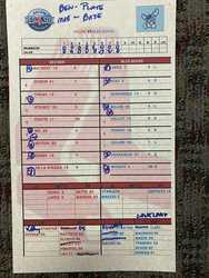 Photo of Salem Red Sox vs. Wilmington Blue Rocks Line Up Card