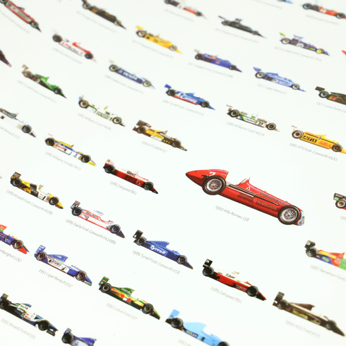 Photo of Formula One™ Cars Art Print