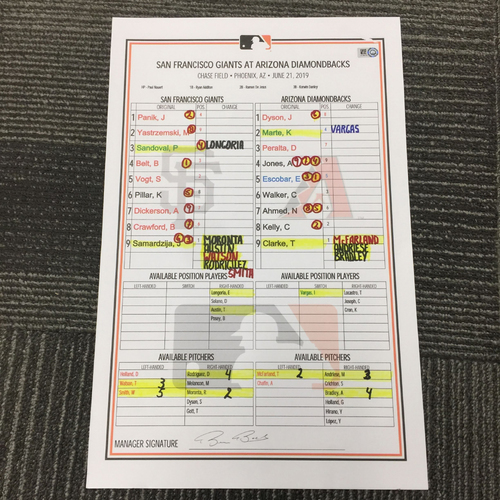 2019 Game Used Lineup Card - 6/21 @ Arizona Diamondbacks - Jeff Samardzija vs. Taylor Clarke