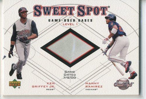 Photo of 2001 Sweet Spot Game Base Duos #B1GRA Ken Griffey Jr./Manny Ramirez