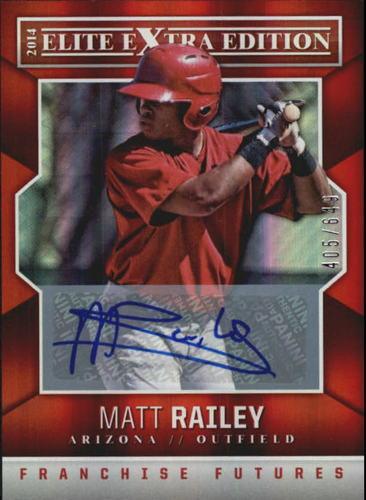 Photo of 2014 Elite Extra Edition Franchise Futures Signatures #59 Matt Railey/649