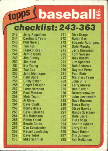 Photo of 1980 Topps #348 Checklist 243-363